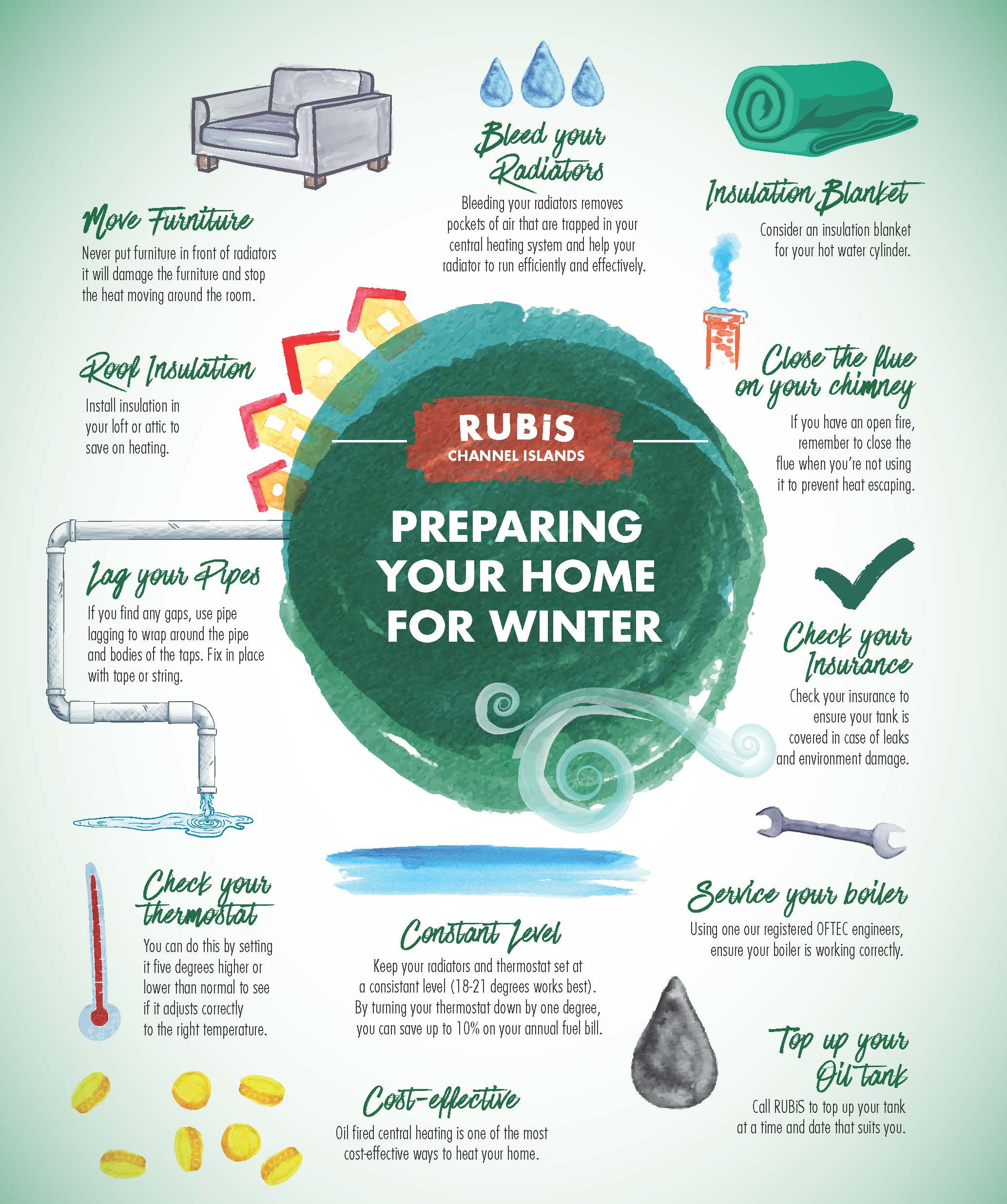 Preparing your Home for Winter | Rubis Channel Islands